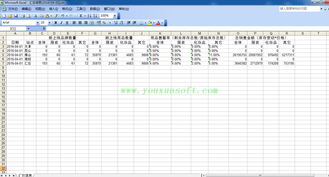 唯品会商品数据采集器(wap版)V3-7