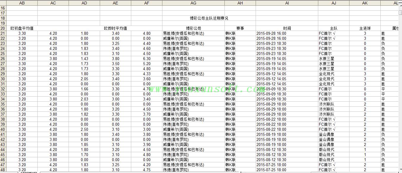 球探欧赔数据采集分析器V12-4