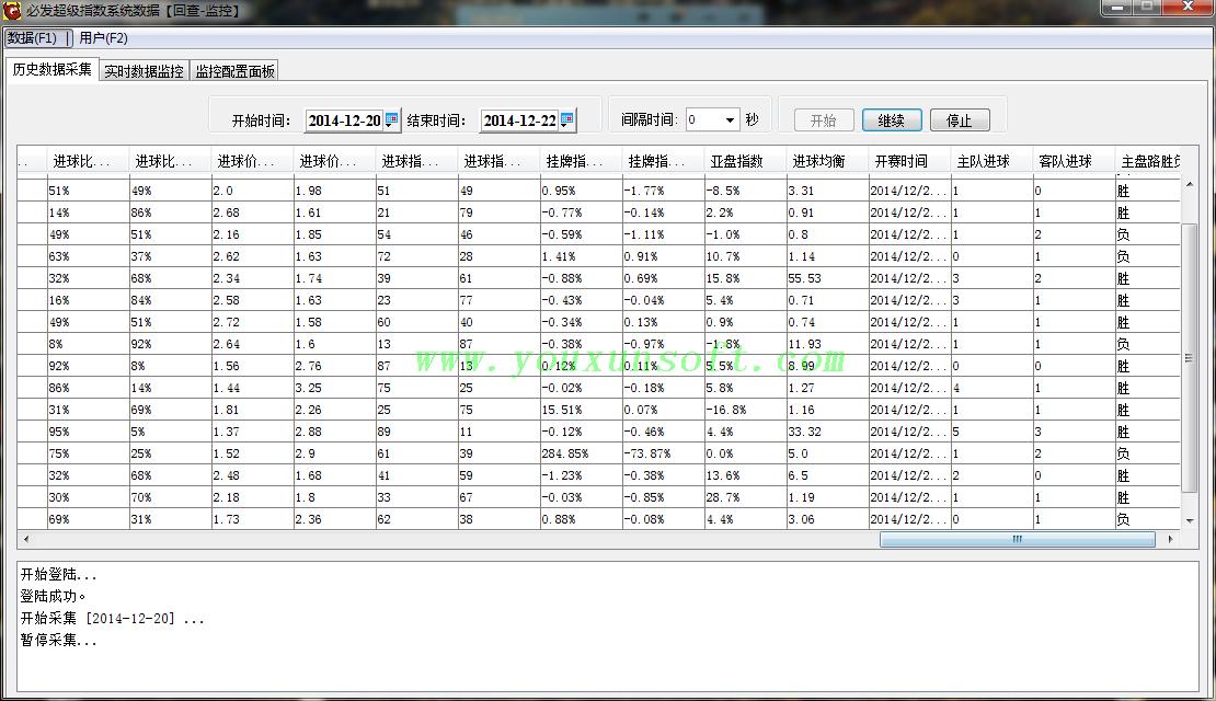 必发超级指数系统数据回查系统-1
