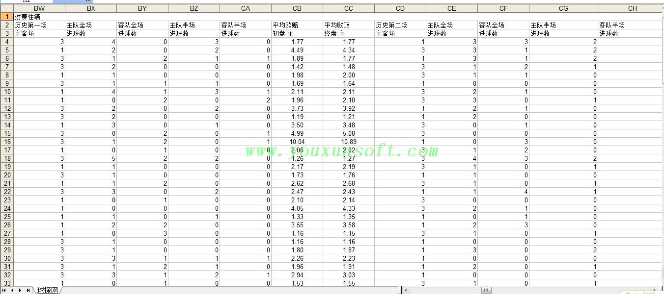 球探网足球赔率数据采集分析器V8-13