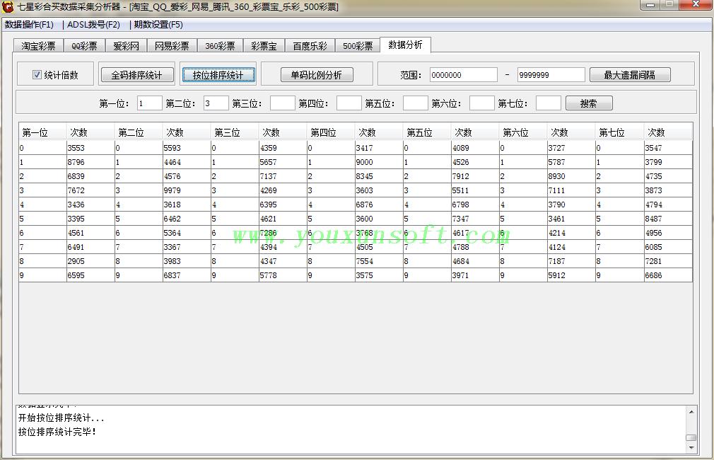 七星彩合买数据采集分析器-10