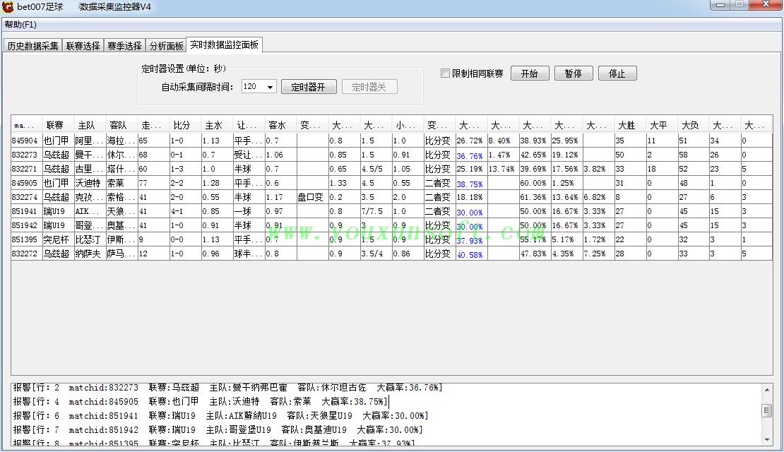 球探网足球赔率数据采集监控器V4-5