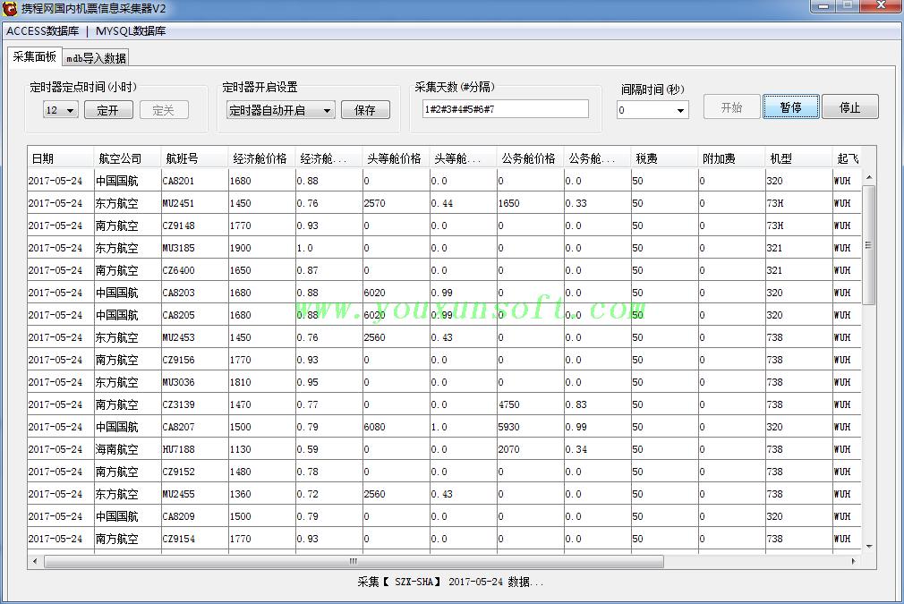 携程网国内机票信息采集器V2