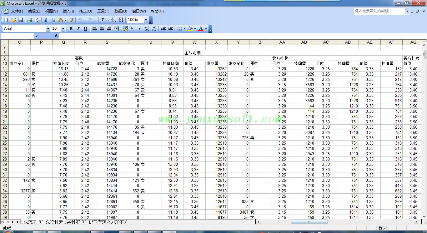 必发超级指数系统数据[回查-成交明细-监控]V3-14