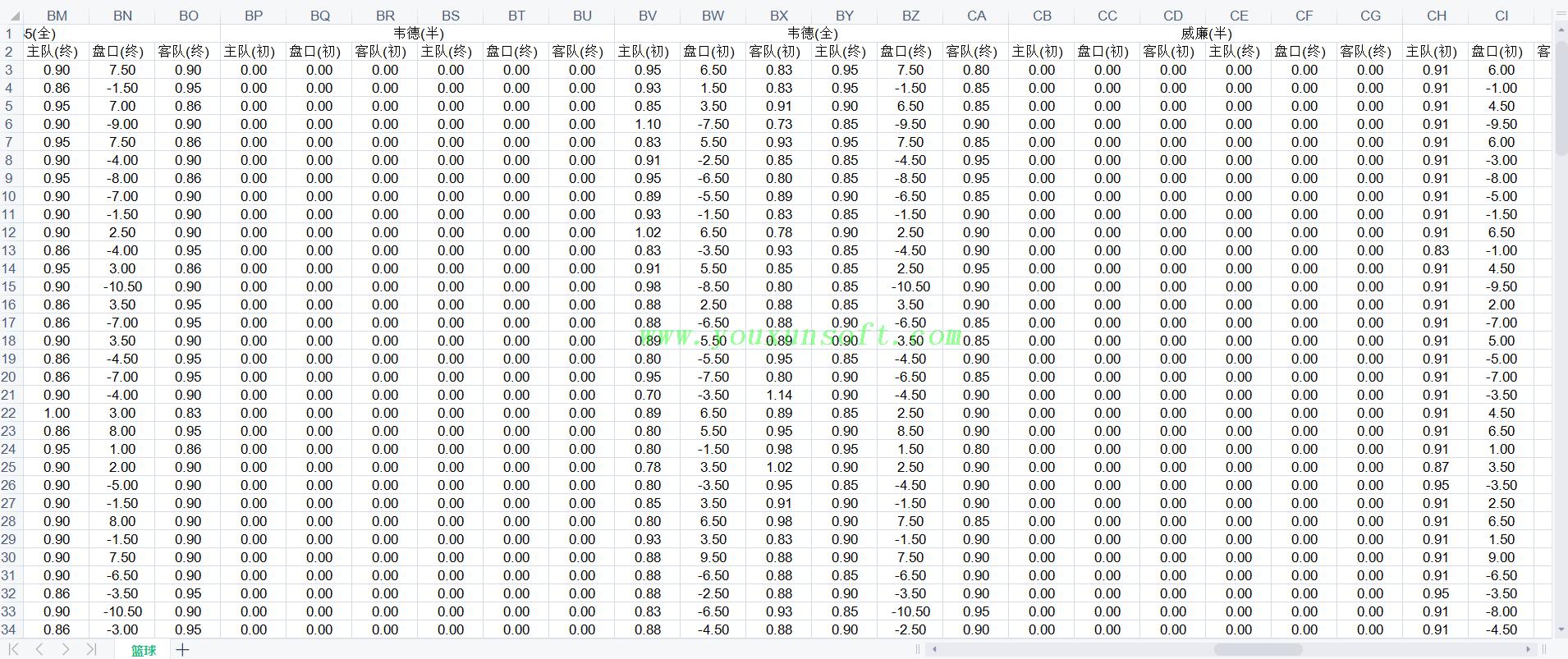 球探网篮球(总分盘_让分盘)赔率数据采集V6