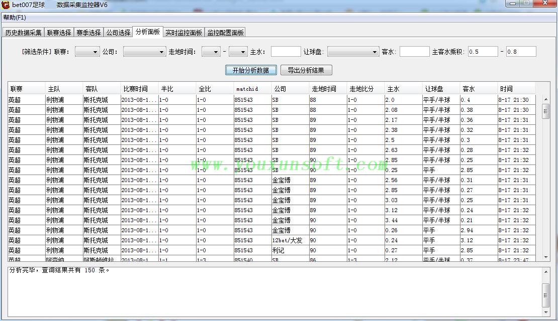 球探网足球赔率数据采集器V6-5