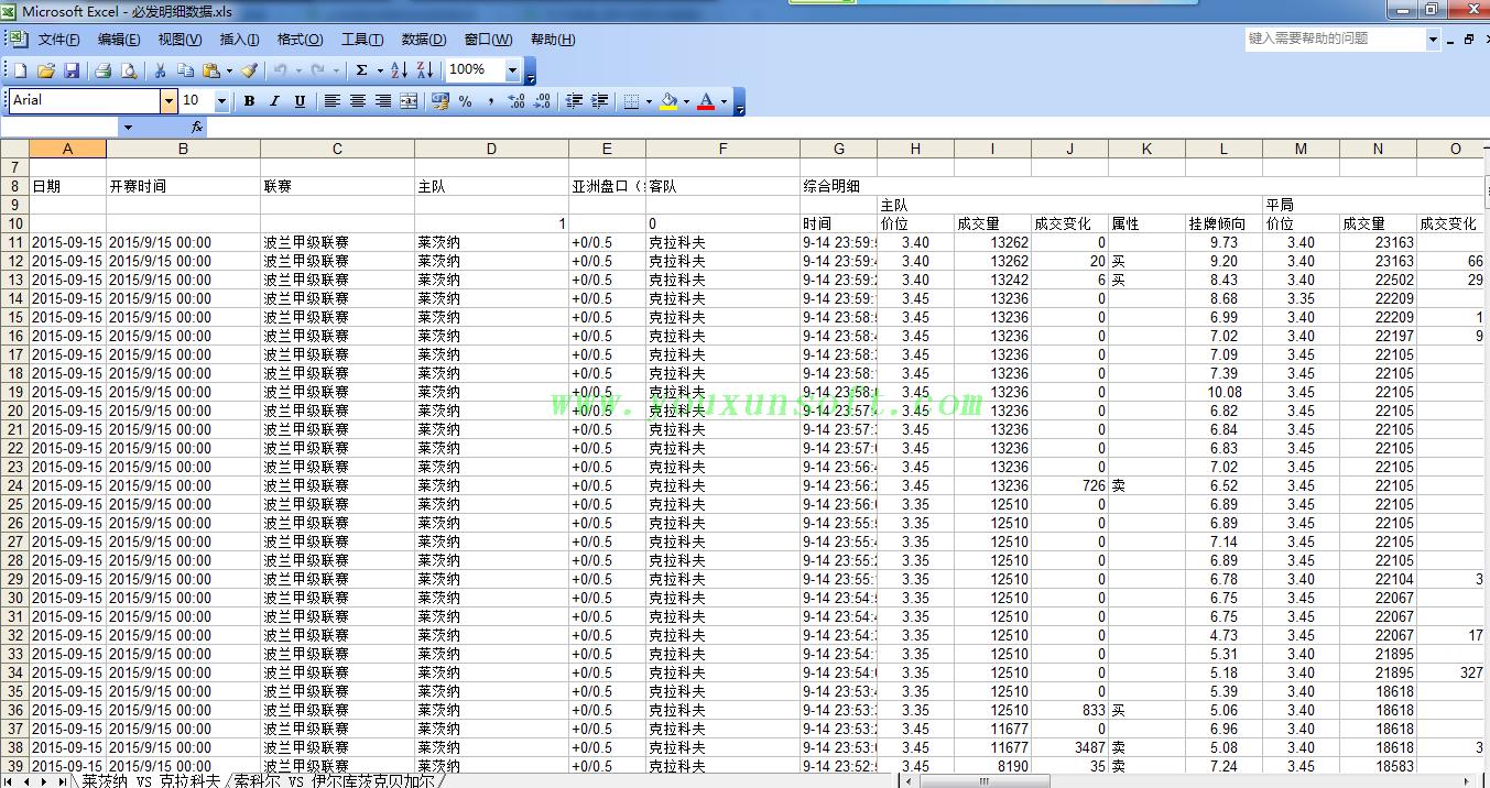 必发超级指数系统数据[回查-成交明细-监控]V3-13